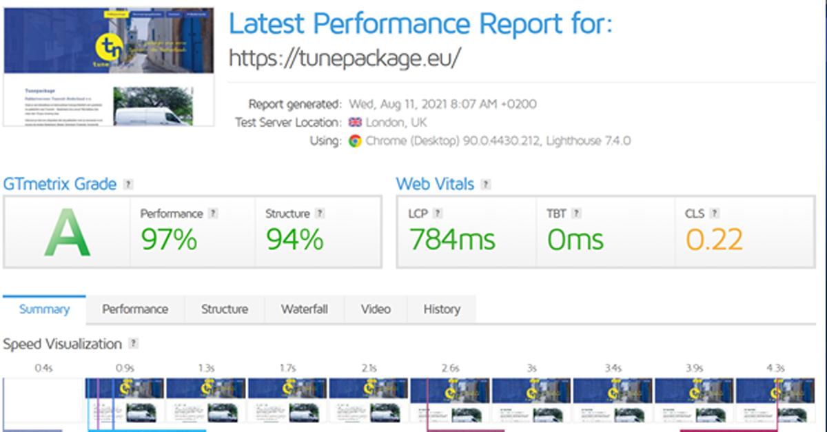 jei-communicatie-olympisch record in wordpresswebdesign-tunepackage-3- snelheid website